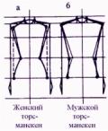 Уроки ручного вязания для начинающих: урок 7