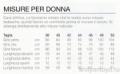 Итальянские размеры одежды – стандарты при вязании - таблица